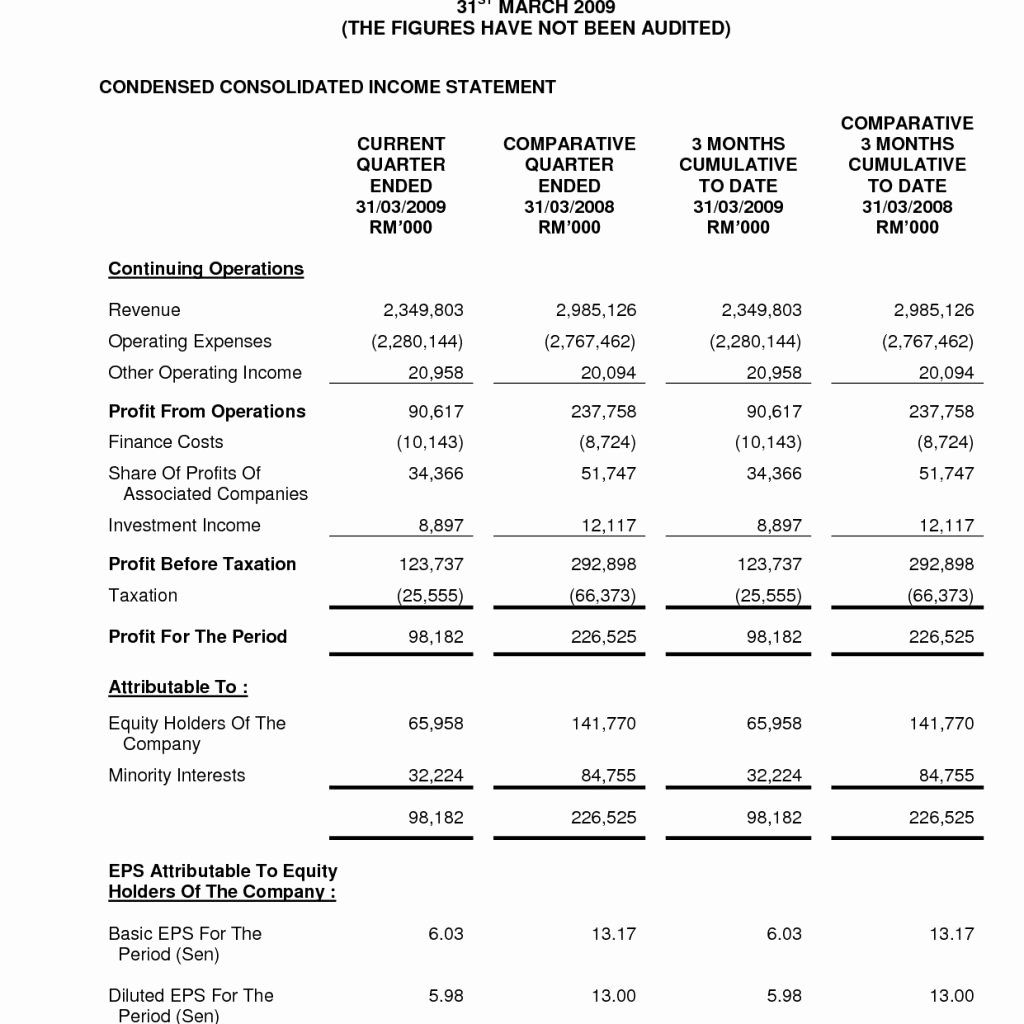 Church Financial Statements Template In 2020 Statement Template