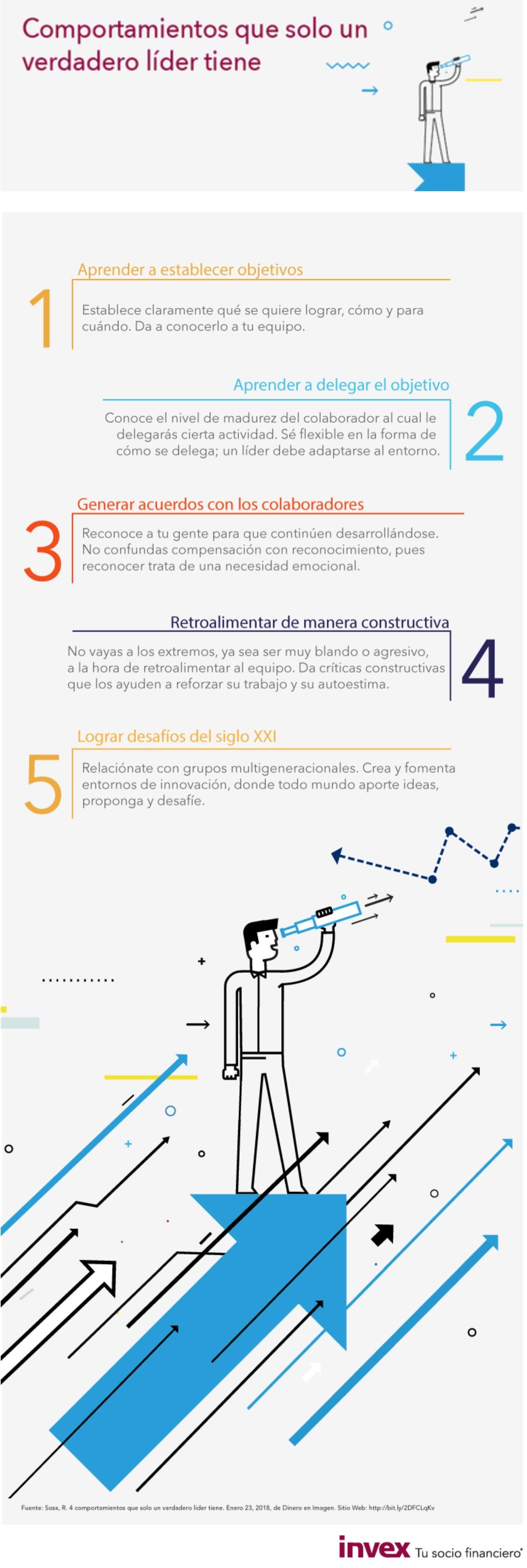 5 comportamientos que sólo un verdadero líder tiene #inforgafia ...