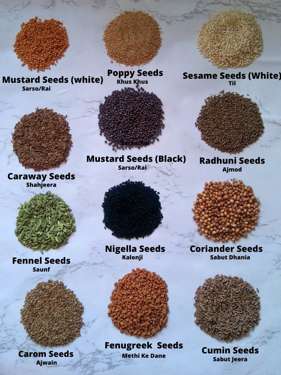 Spices Names in English, Hindi, and Other Languages