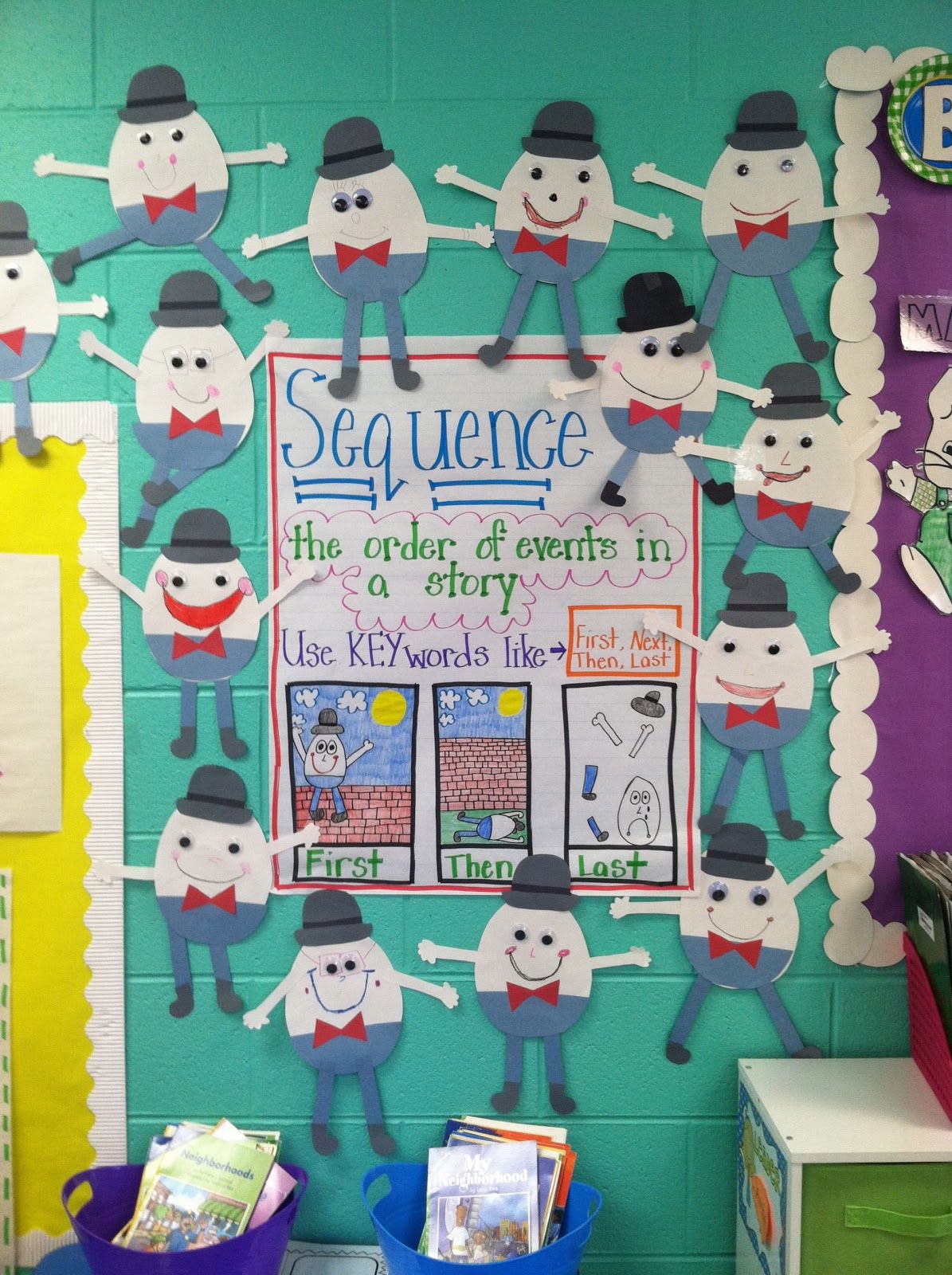 Life In First Grade Humpty Dumpty Sequence