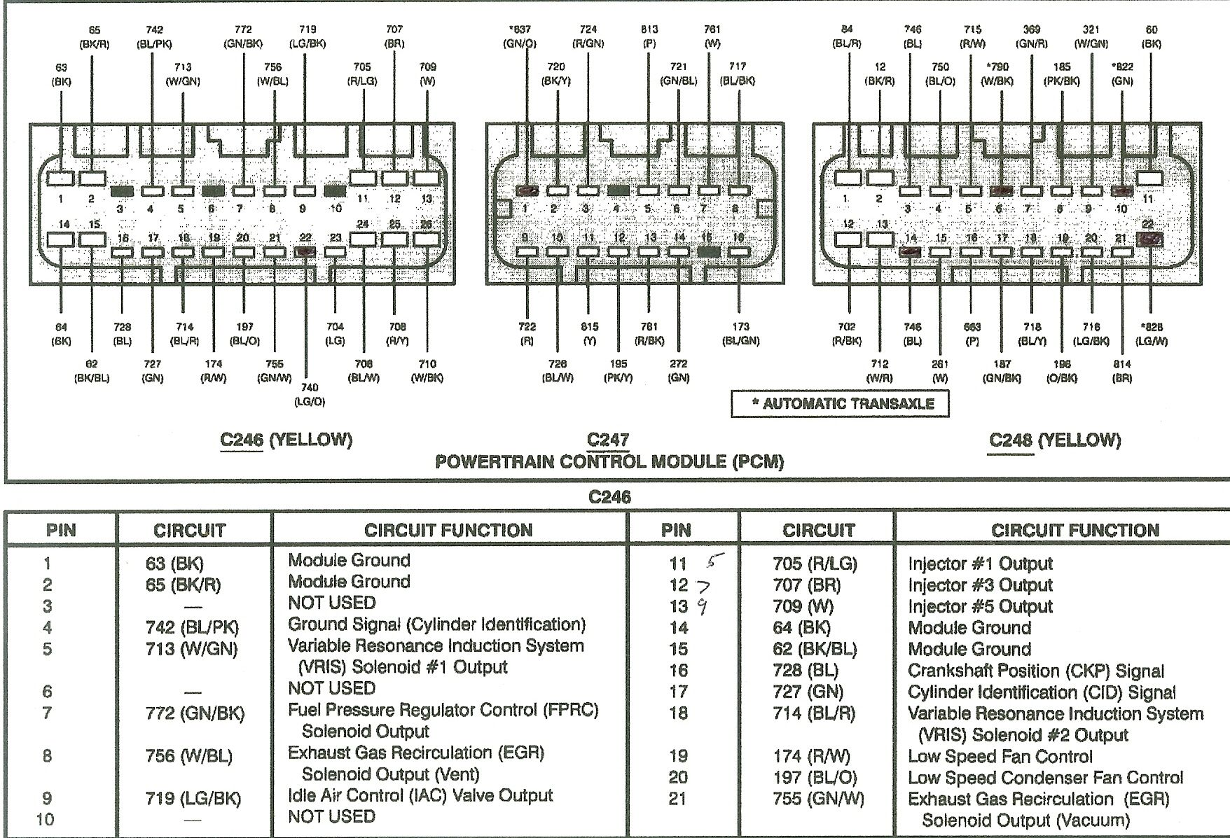 Pinouts Wiring Diagram Pcm To Ecm 4 7 Dodge Ram