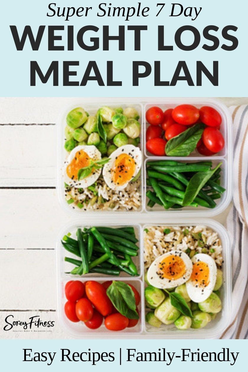 7-Day Weight Loss Meal Plan You Can Use Today!   Meal Prep