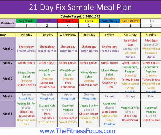 Your Sample 21 Day Fix Meal Plan, Container Sizes & Grocery Shopping ...