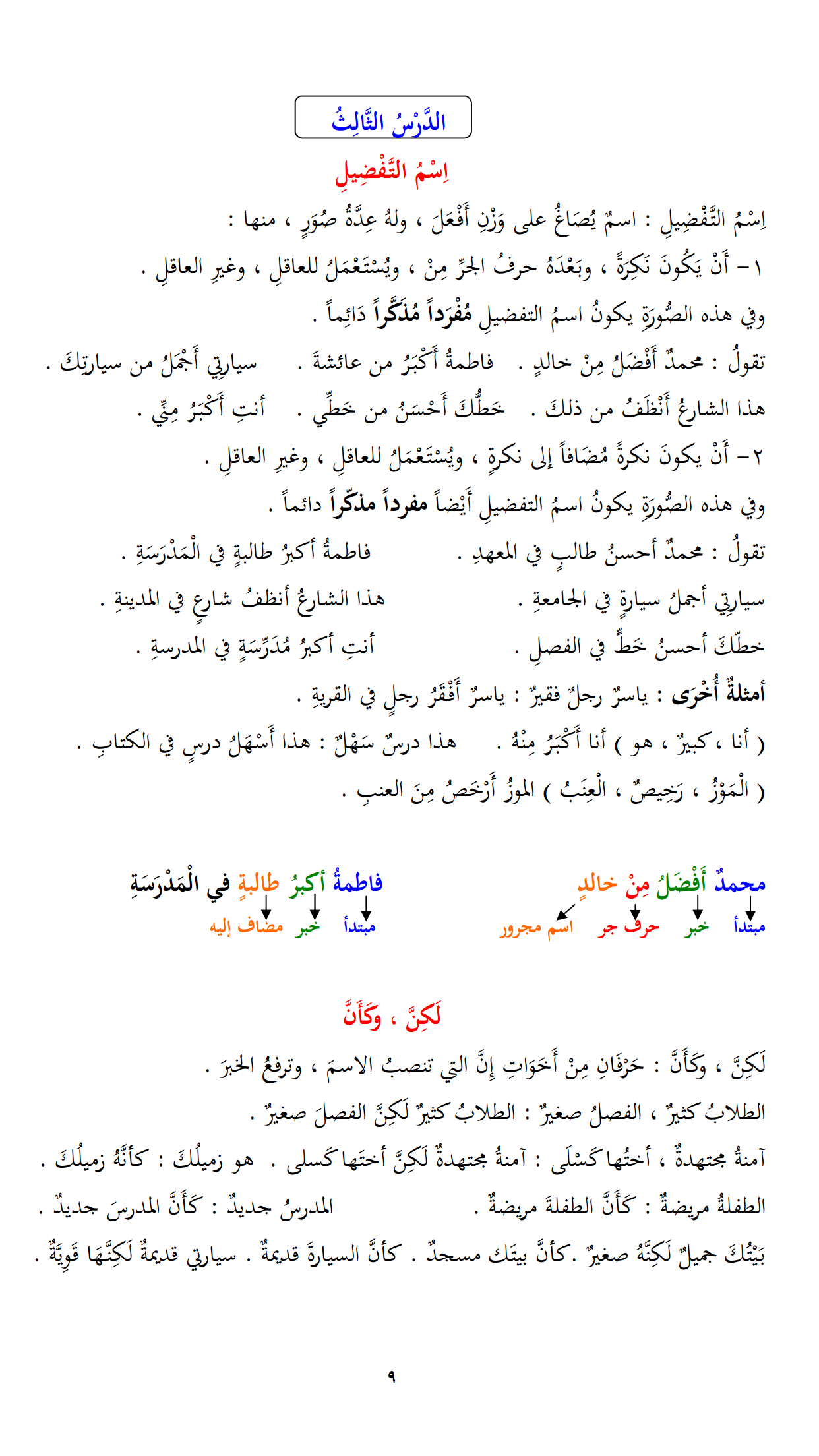 Cours N 03 Tome 2 Learn Arabic Language Learning Arabic Learn Arabic Online