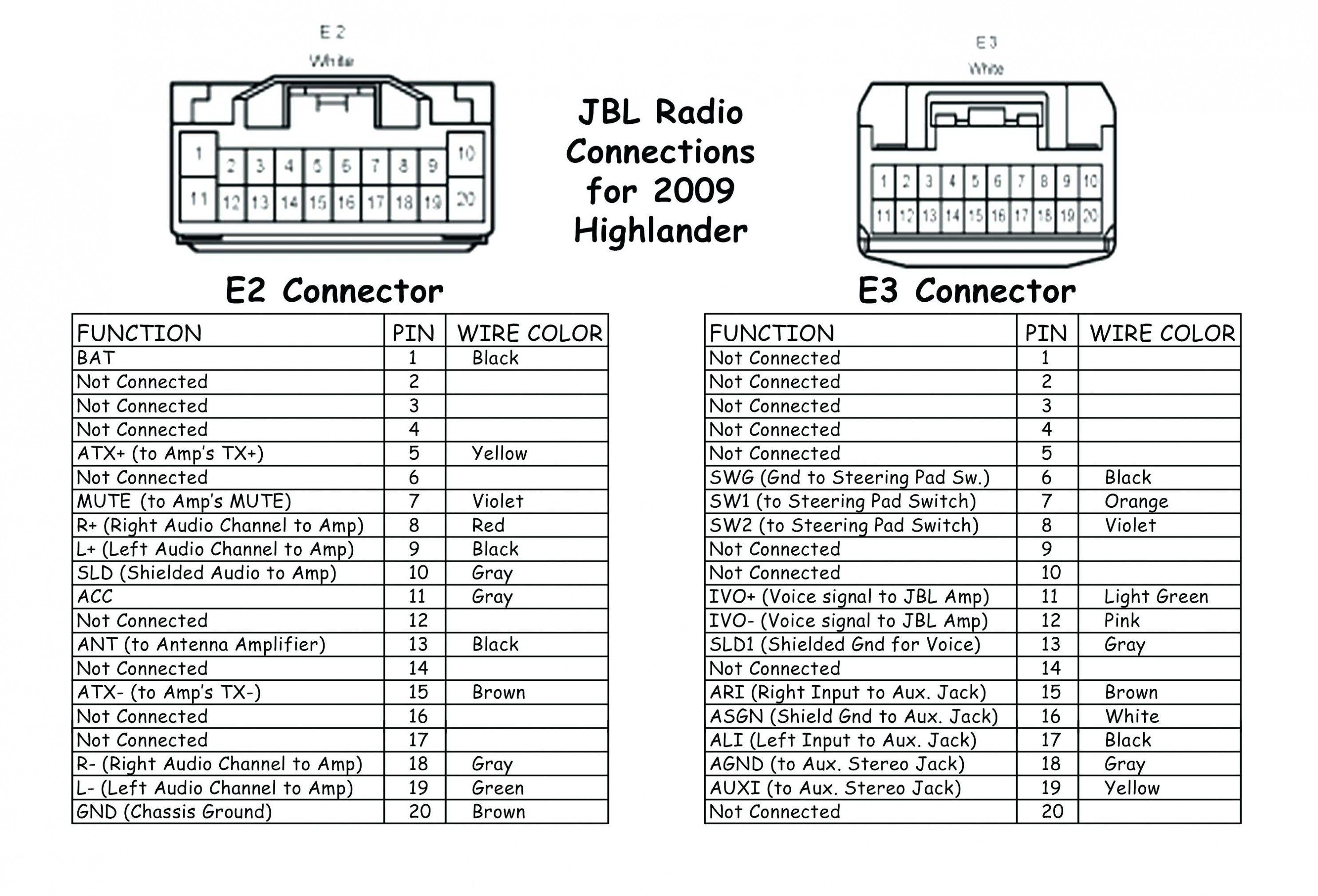 Sony Xplod Car Radio Wiring Diagram