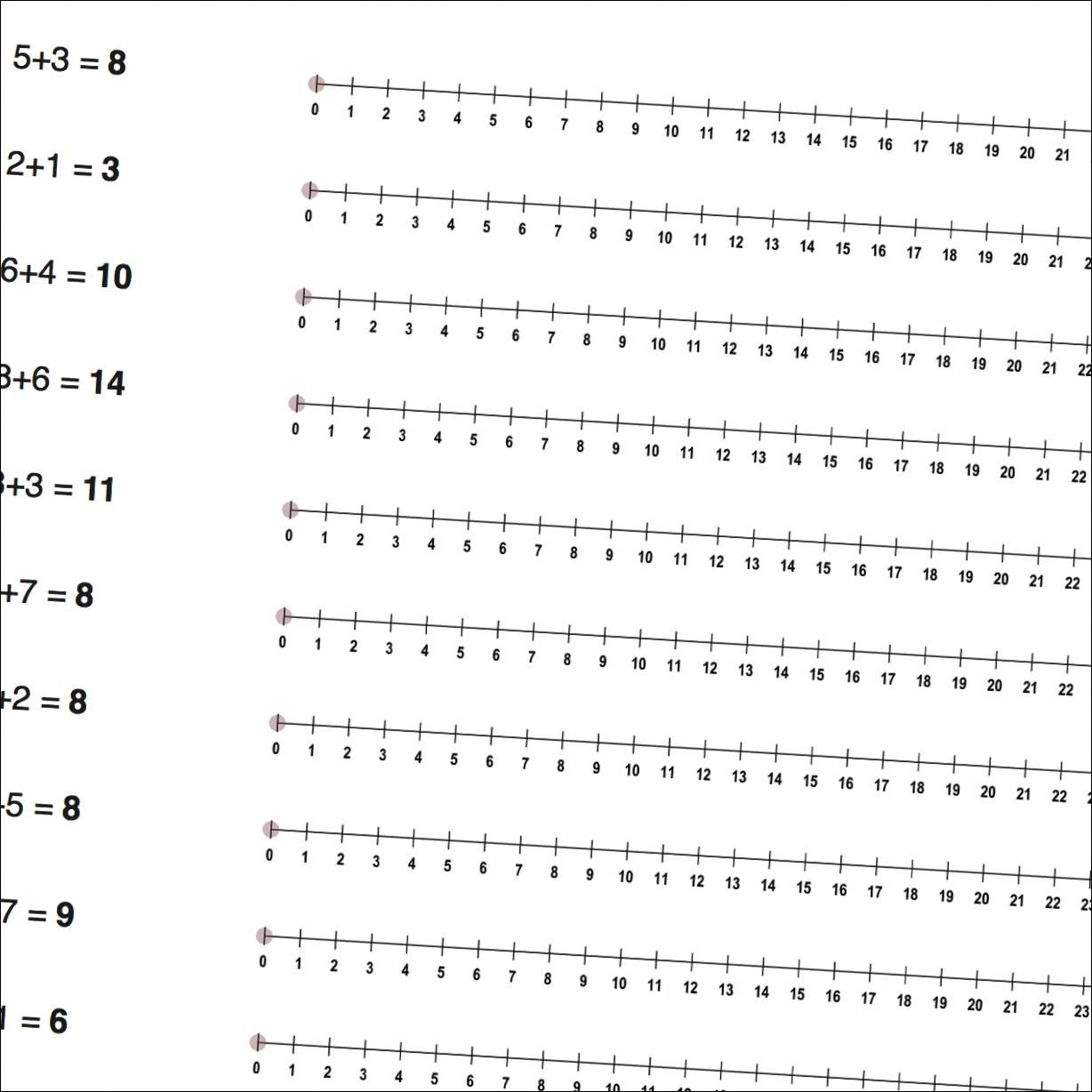 Basic Addition Worksheets With The Number Line