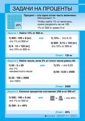 Простые задачи на проценты с решением арифметическая прогрессия решение и примеры задач