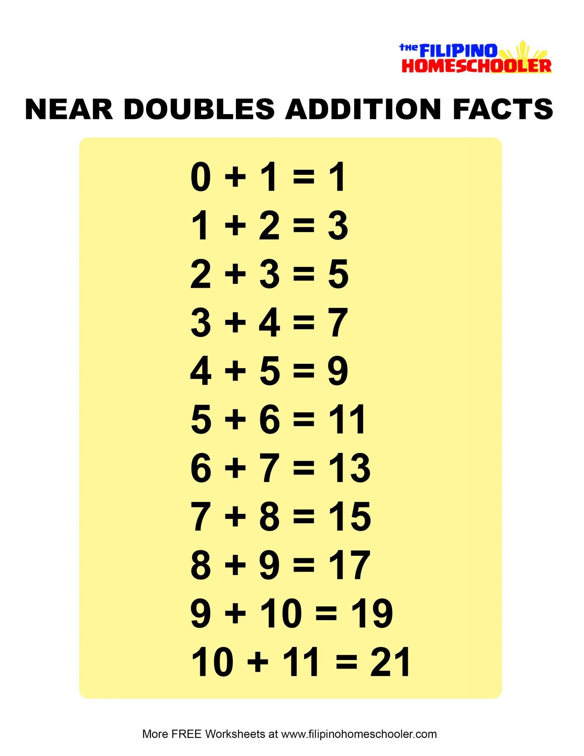 Doubles Math Fact Worksheets Adding Near Doubles
