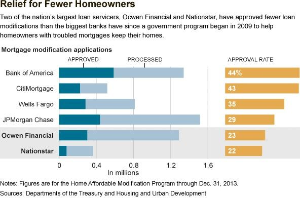Pin By Saurabh Singh On Foreclosure Prevention Homeowner