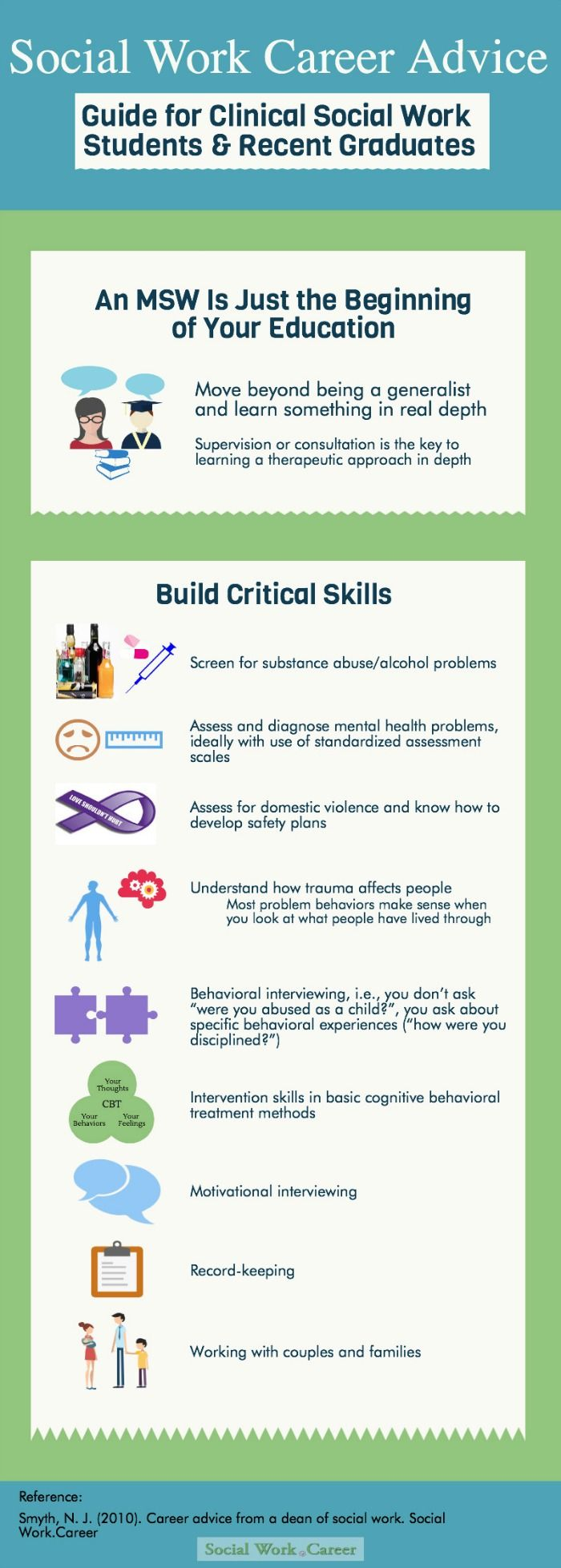 10 Skills Clinical Social Workers Must Develop Socialwork Career Social Work Social Work Exam Social Work Practice