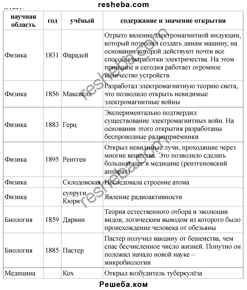 Гдз по биологии 7 класс рабочая тетрадь 1 с.в.суматахин-в.с.кучменко