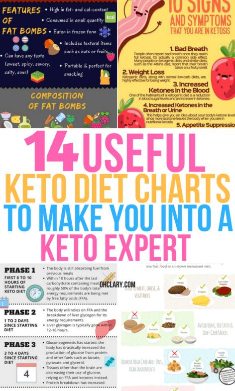 Pin On Easy Keto Breakfast Recipes