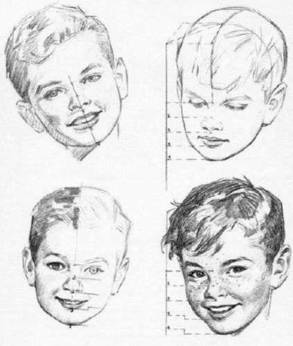 Libro De Dibujo De Cabeza Y Manos Andrew Loomis Dibujos De Personas Produccion Artistica Dibujar Cabezas
