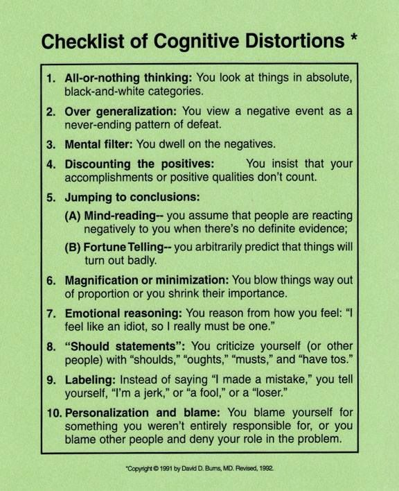 Checklist of Cognitive Distortions David D Burns MD – Cognitive Distortions Worksheet