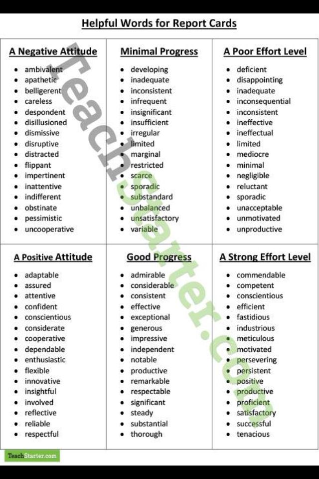 helpful words for report cards report cards pinterest preschool assessment descriptive words and kindergarten worksheets