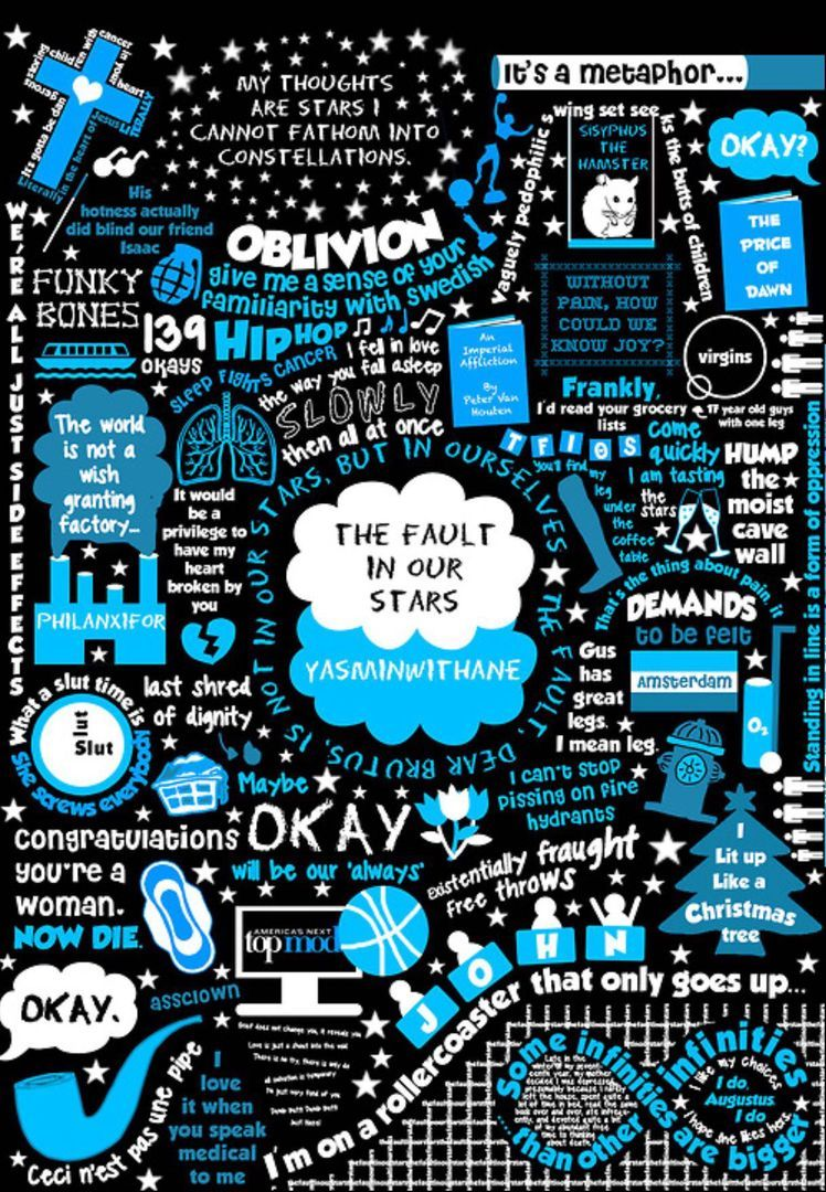 The Fault In Our Stars Memes And Quotes Extreme Tfios Wallpaper