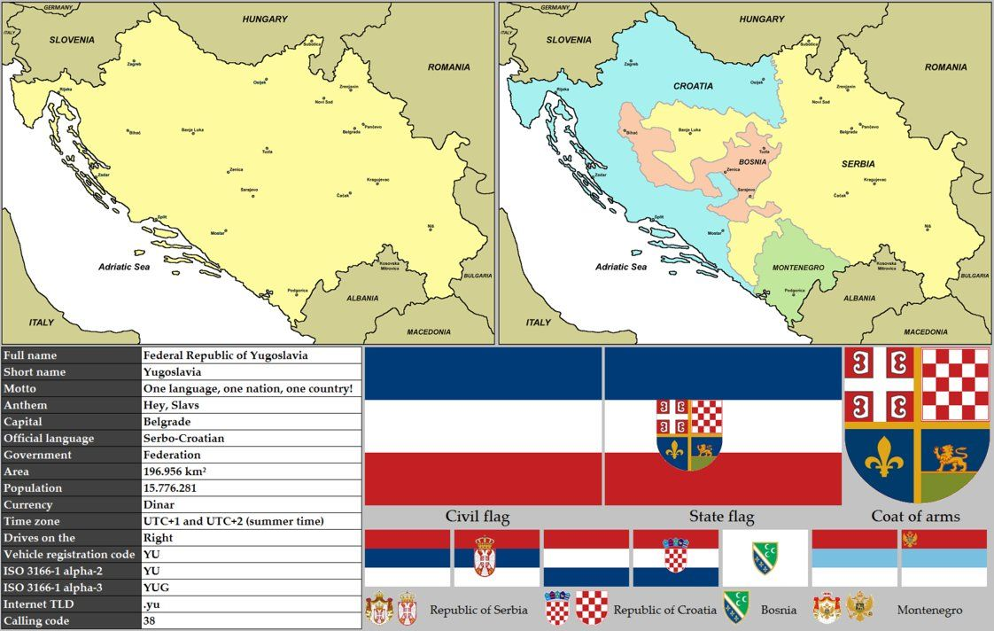 "yugoslavia divided and conquered Courageous in arms and had conquered many peoples"" (orbini 1999: 76)   sion into administrative regions, yugoslavia was divided into nine banates (or."