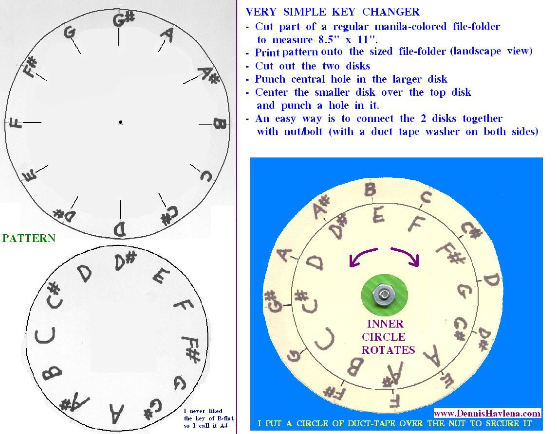 Image Result For Make Drum From A Tank Drum Notes Drums Print Patterns