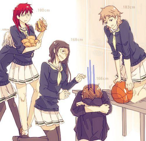 Genderbend Kuroko No Basket Seirin Kagami Taiga Kuroko Tetsuya