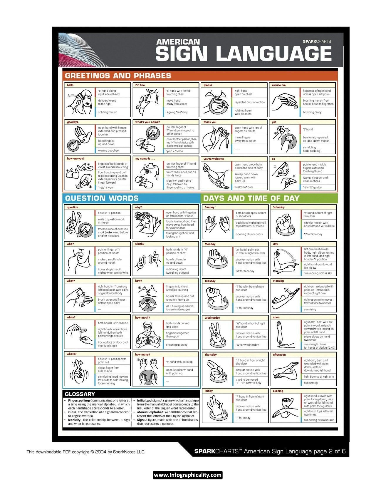Sign Language Sparkchart 2 Of 6 Greetings Questions Days And