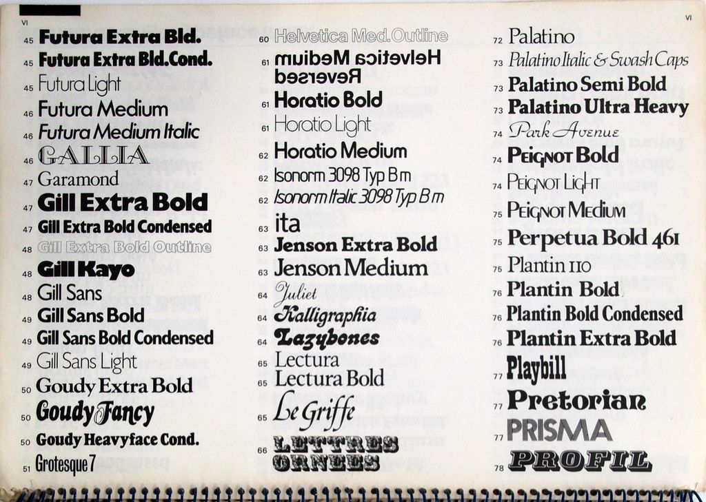 how to make a font catalog