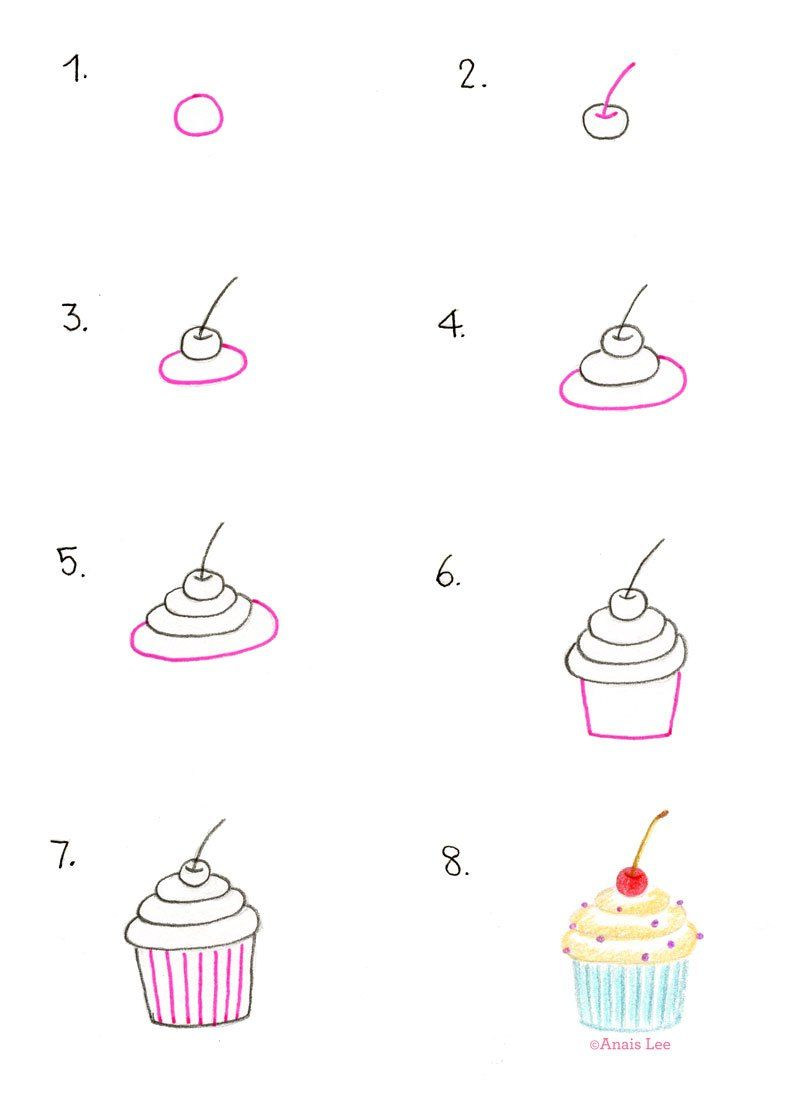 Easy Step By Step Drawing Tutorial: Best 25+ How To Draw Cupcakes Ideas On Pinterest