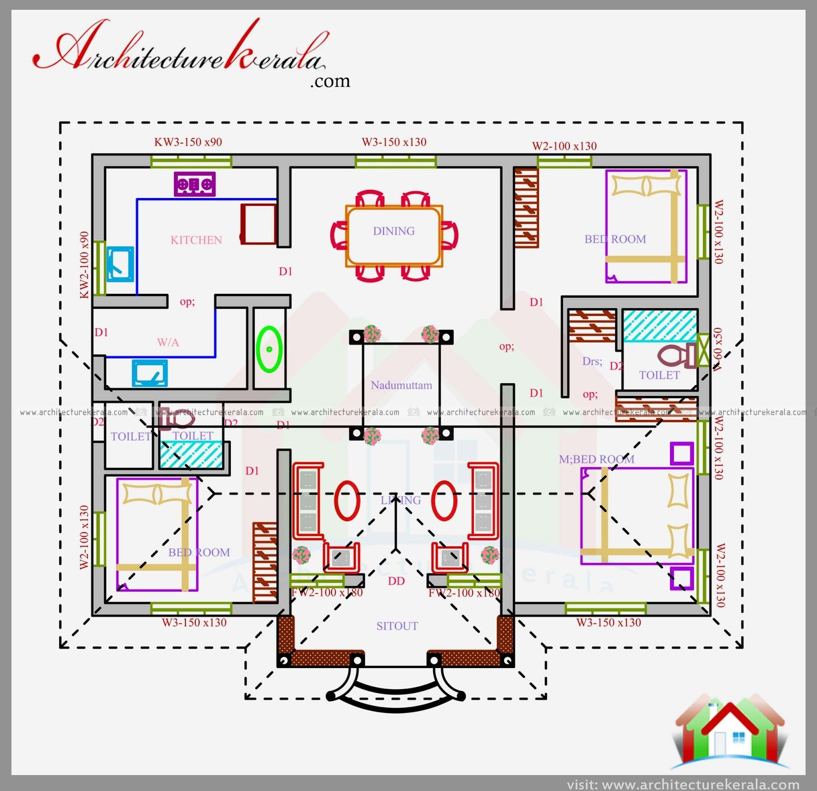 Three bedrooms in 1200 square feet kerala house plan for Three bedroom house plans kerala style