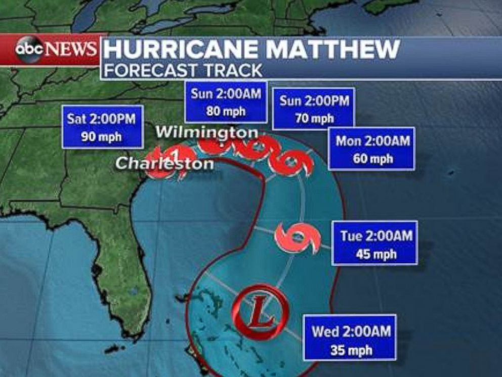 Photo The Latest Forecast Track Of Hurricane Matthew As Of Saturday 8 A M Et According To The Nation Hurricane Matthew National Hurricane Center Devastation