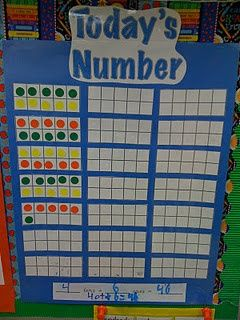 Use 10 frames to count the number of days in school. Students could put seasonal stickers inside each frame each day.