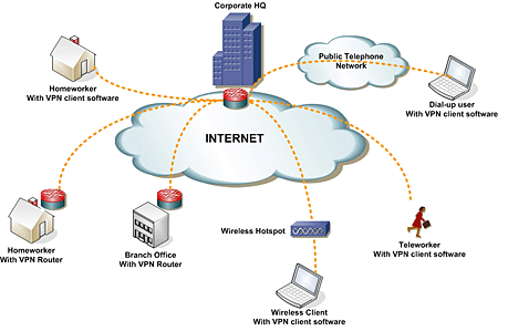 Pin by HostingSource on Cloud