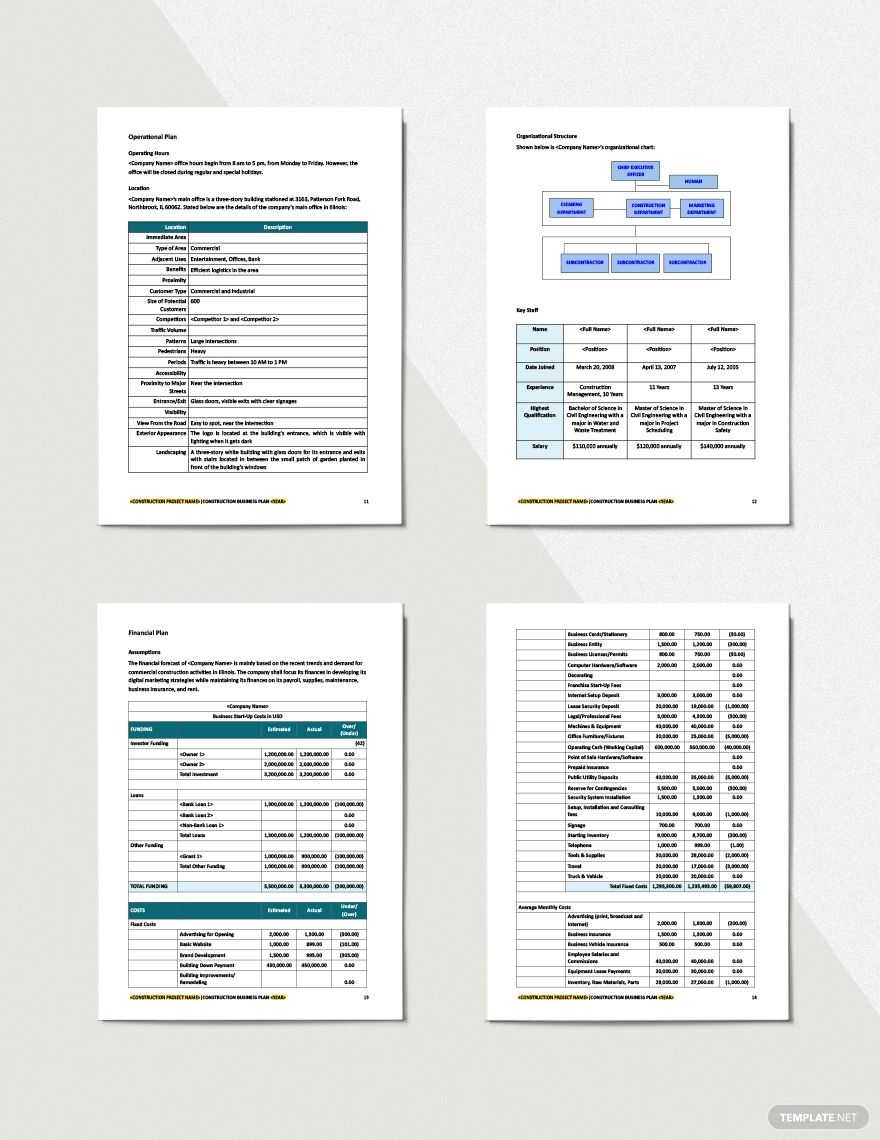 Post Construction Cleaning Business Plan Template In 2020