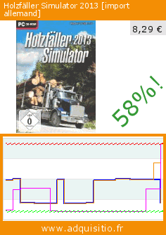 Holzfäller Simulator 2013 [import allemand] (Jeu informatique). Réduction de 58%! Prix actuel 8,29 €, l'ancien prix était de 19,81 €. https://www.adquisitio.fr/uig/holzf%C3%A4ller-simulator-2013