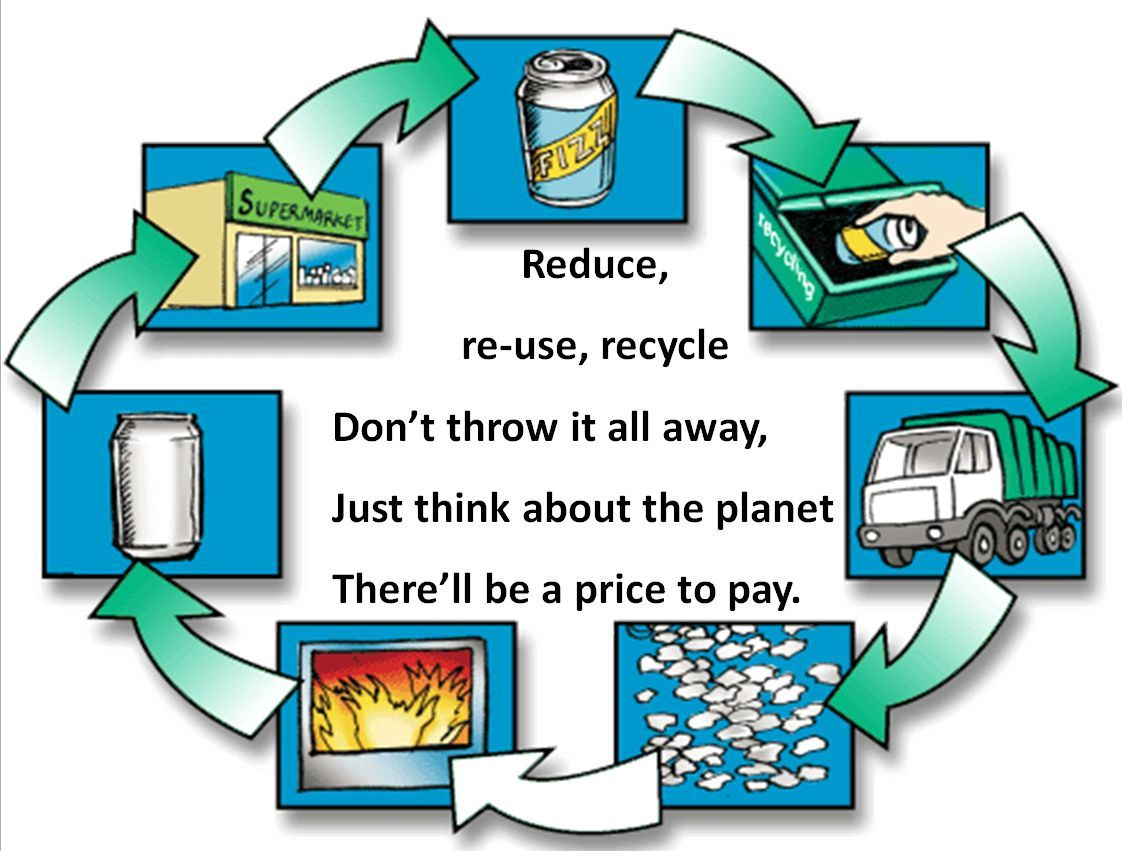Look for ways to reuse or repair items that still function. Explore recyclable items that can't go into your blue bin. The absolutely best way to stop trash is to stop buying and using products that are not durable, reusable, or repairable.