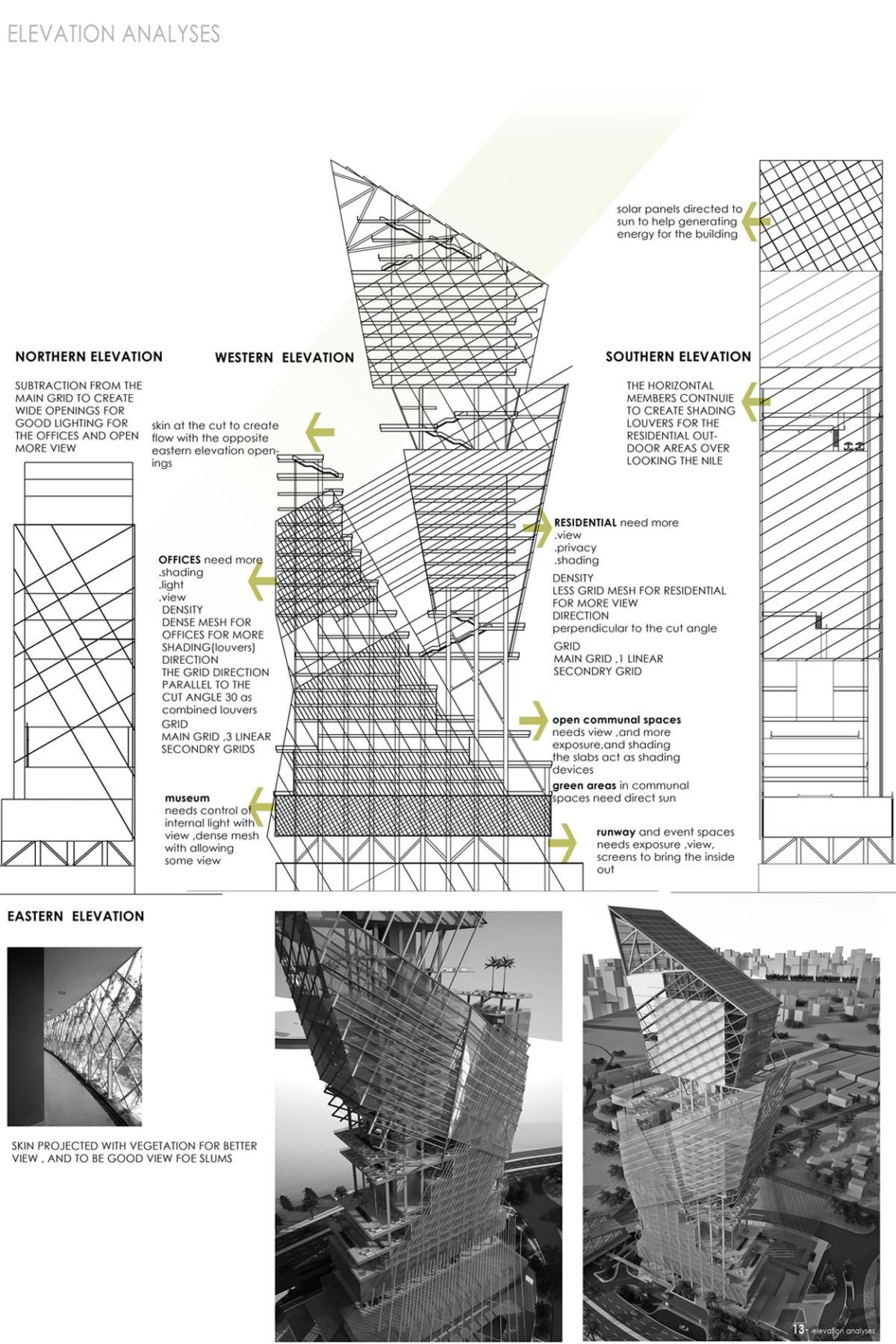 The Riba President S Medals Student Awards B