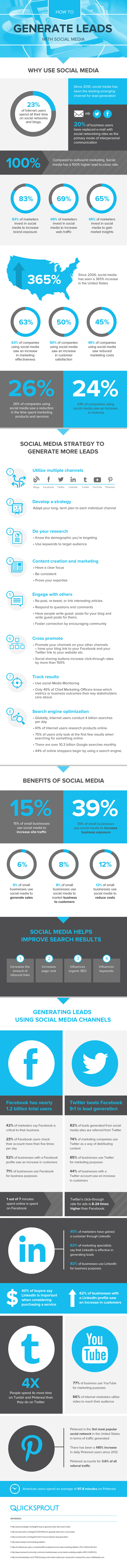 An 8-step strategy to generate leads with social media. #infographic