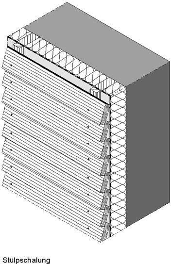 holzfassade frag den architekt holzfassaden pinterest holzfassade fragen und architekten. Black Bedroom Furniture Sets. Home Design Ideas