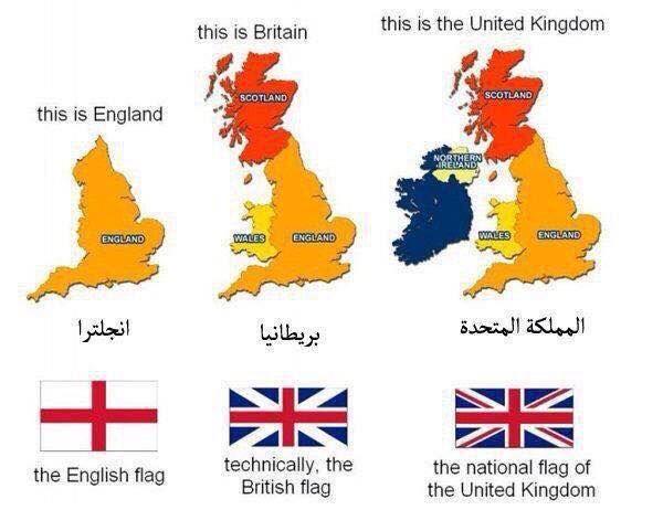 ما الفرق بين انجلترا وبريطانيا والمملكة المتحدة English Flag Northern England British Flag