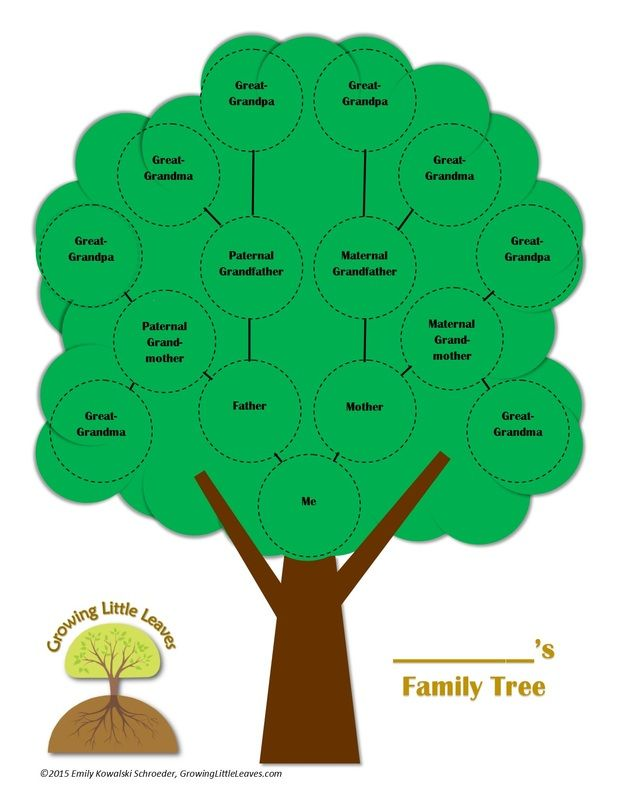 Two Free Family Tree Printables From Growinglittleleaves