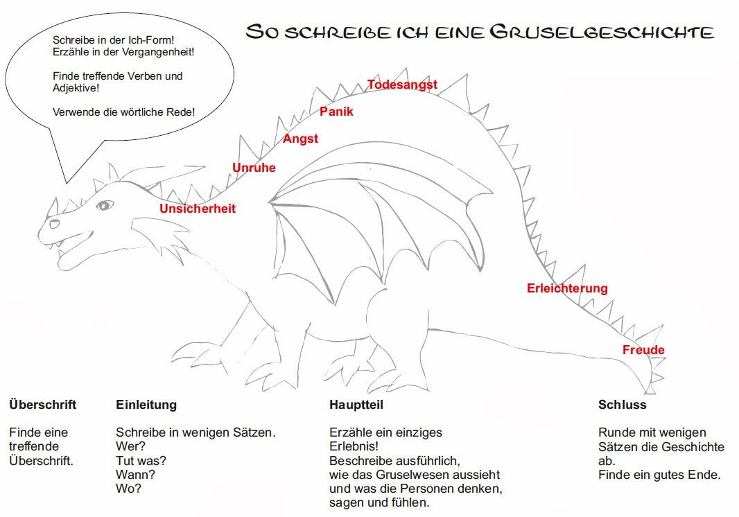 kasilou: Schule | Deutsch | Pinterest | Deutsch, Language and School