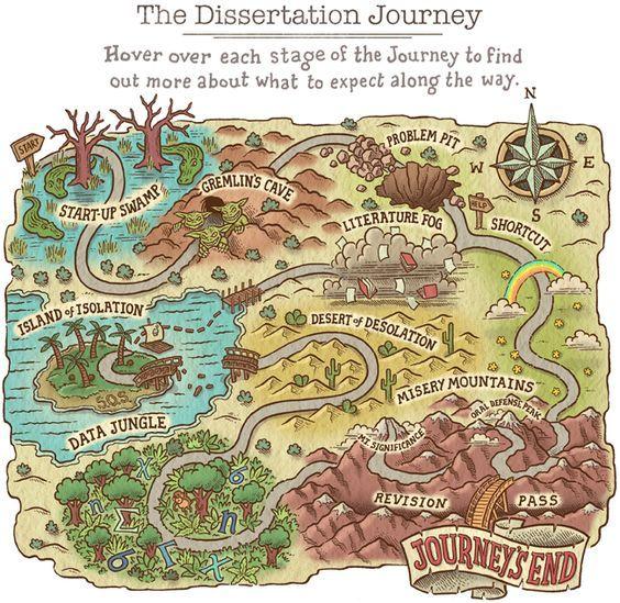 Dissertation Proces Journey Motivation Phd Humor Alison Miller