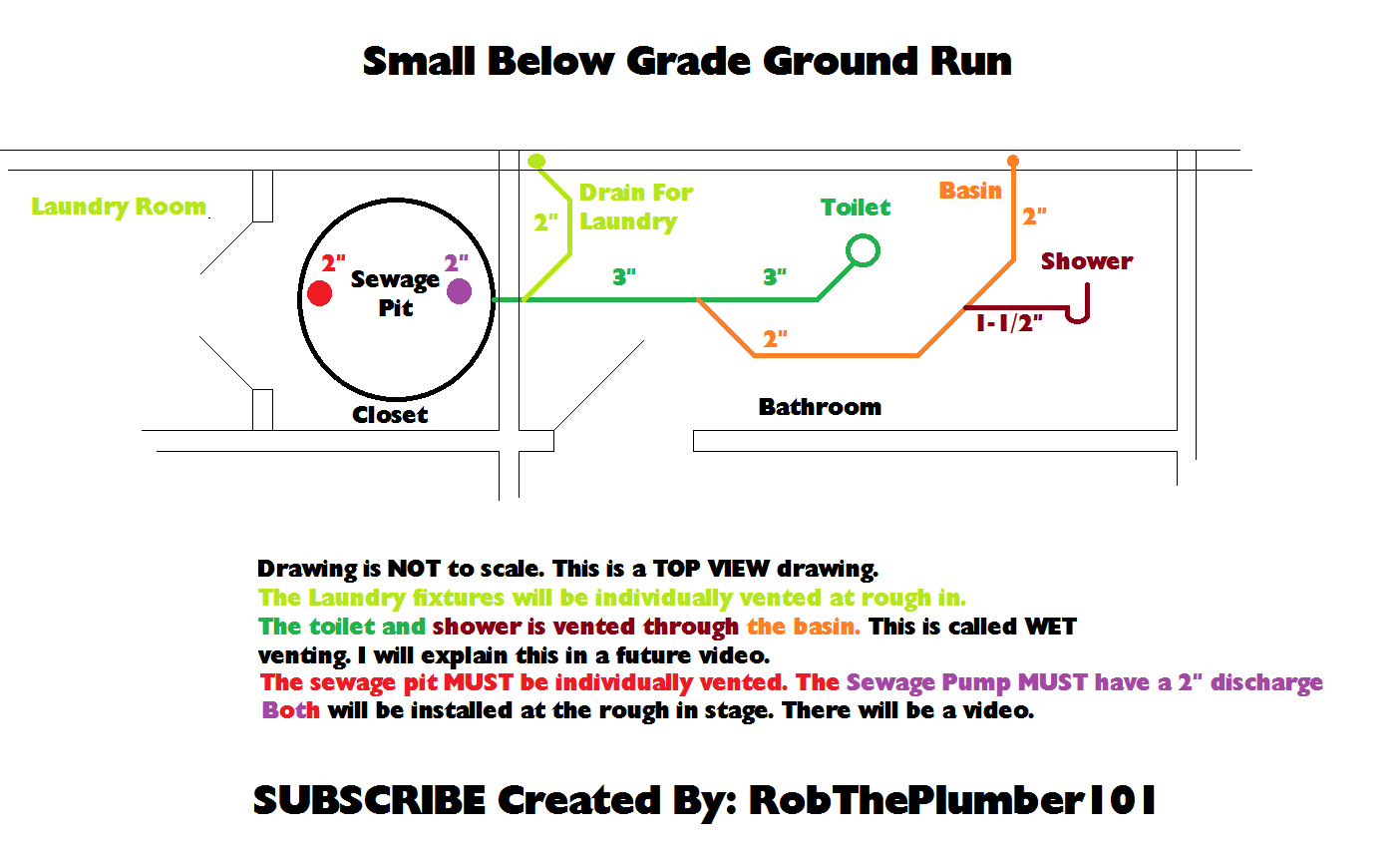 Small Below Grade Ground Run With Installing Basement Toilet Plumbing  Diagrams For Closet And Bathroom