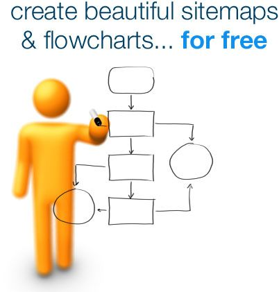 Slickplan is  web based flowchart and website map generator that allows for the creation of free site design also rh pinterest