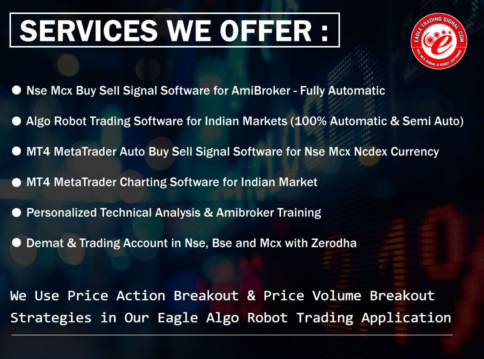 Amibroker Trading Software In India Nse Nifty Mcx Commodity Buy