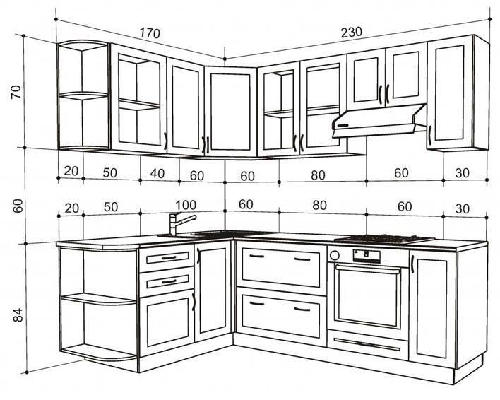 Zunächst wird ein Küchenprojekt mit ungefähren, 2020 Iç