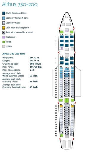 Klm Royal Dutch Airlines Airbus A330 200 Aircraft Seating Chart