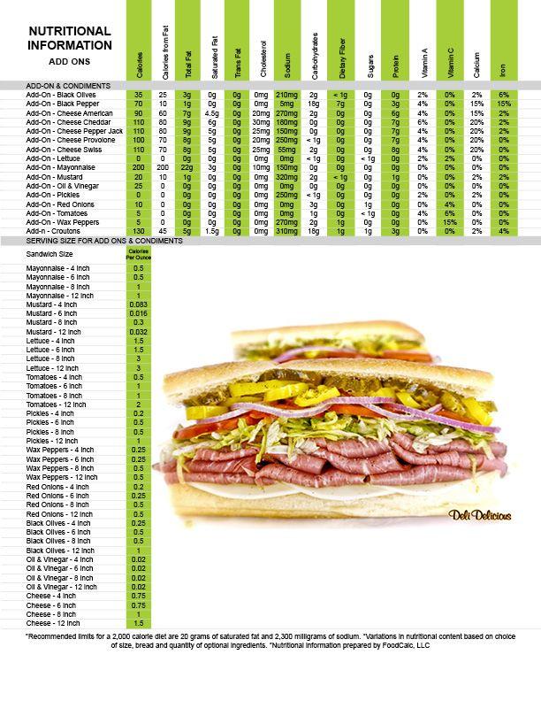 Deli Delicious Nutrition Pamphlet Update Web8 Stuffed Peppers Nutrition Nutrition Information