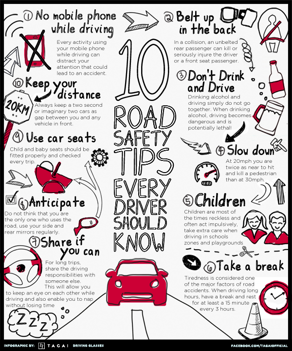 Infographics Submission Website Road safety tips, Car