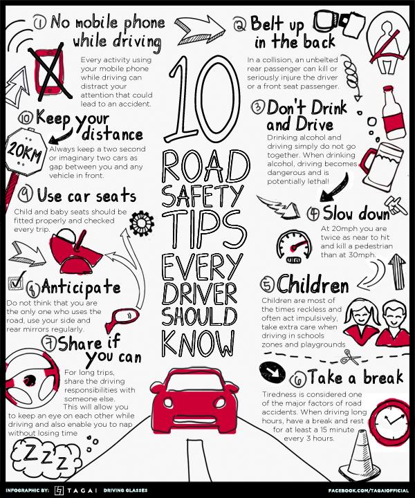 when should i take drivers ed