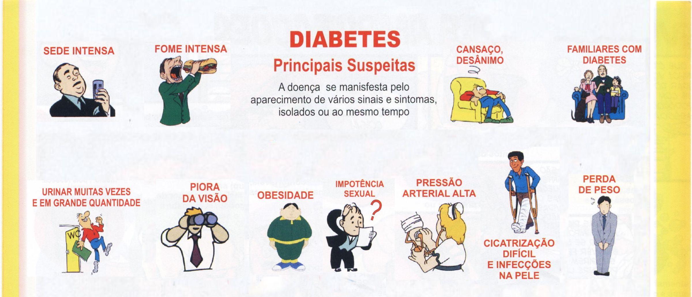 Sintomas da diabetes | Diabetes e Pressão Alta | Pinterest
