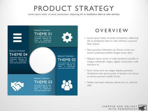 Product Strategy Template  Strategy Templates    Template